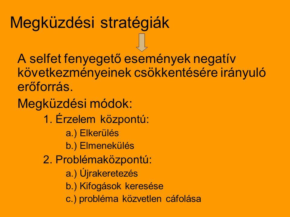 Megküzdési stratégiák A selfet fenyegető események negatív következményeinek csökkentésére irányuló erőforrás.