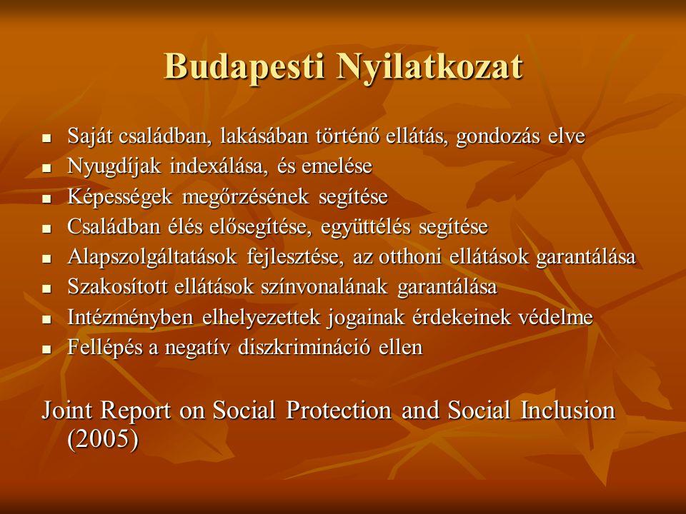 Budapesti Nyilatkozat Saját családban, lakásában történő ellátás, gondozás elve Saját családban, lakásában történő ellátás, gondozás elve Nyugdíjak indexálása, és emelése Nyugdíjak indexálása, és emelése Képességek megőrzésének segítése Képességek megőrzésének segítése Családban élés elősegítése, együttélés segítése Családban élés elősegítése, együttélés segítése Alapszolgáltatások fejlesztése, az otthoni ellátások garantálása Alapszolgáltatások fejlesztése, az otthoni ellátások garantálása Szakosított ellátások színvonalának garantálása Szakosított ellátások színvonalának garantálása Intézményben elhelyezettek jogainak érdekeinek védelme Intézményben elhelyezettek jogainak érdekeinek védelme Fellépés a negatív diszkrimináció ellen Fellépés a negatív diszkrimináció ellen Joint Report on Social Protection and Social Inclusion (2005)
