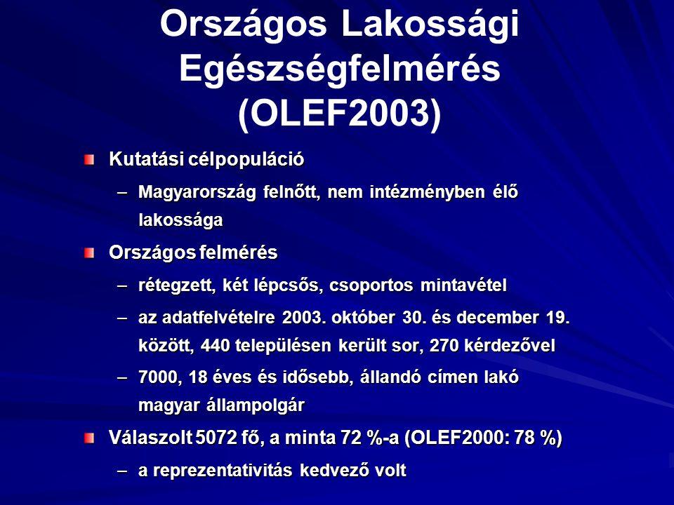Országos Lakossági Egészségfelmérés (OLEF2003) Kutatási célpopuláció –Magyarország felnőtt, nem intézményben élő lakossága Országos felmérés –rétegzet