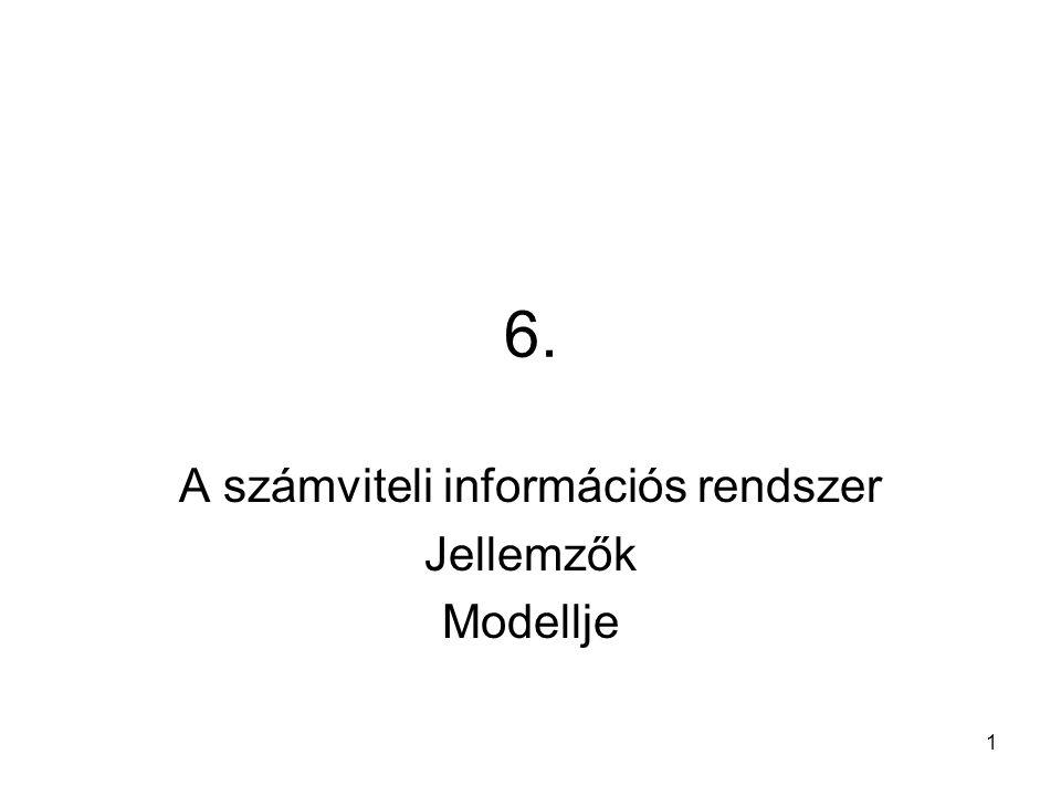 1 6. A számviteli információs rendszer Jellemzők Modellje