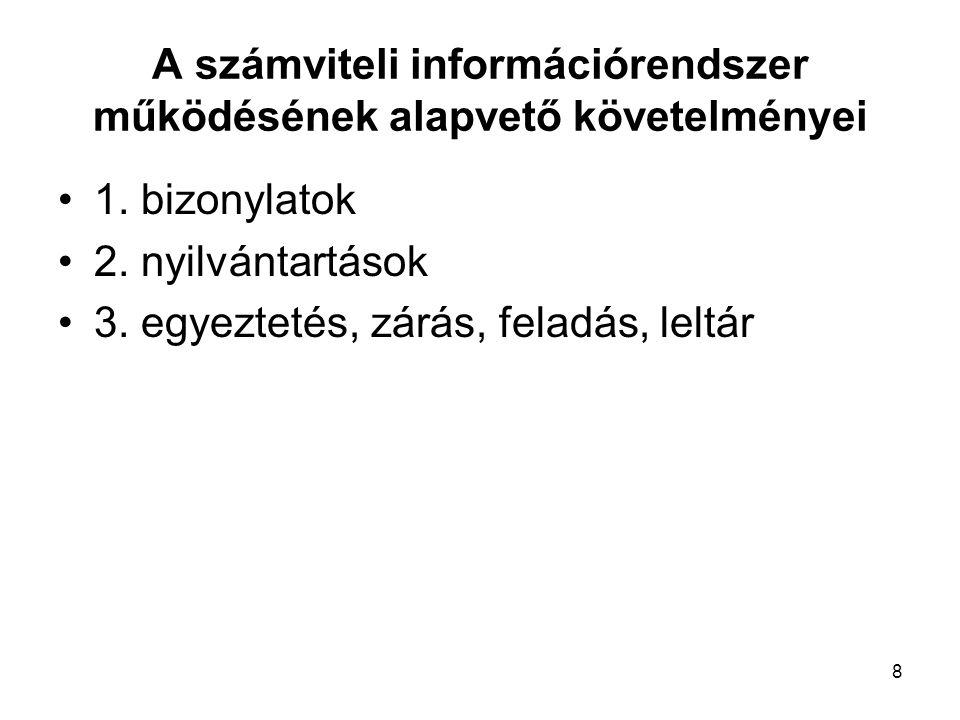 8 A számviteli információrendszer működésének alapvető követelményei 1. bizonylatok 2. nyilvántartások 3. egyeztetés, zárás, feladás, leltár