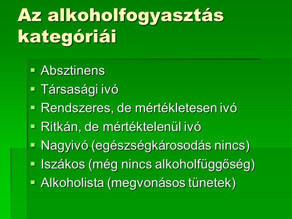 Az alkoholfogyasztás kategóriái  Absztinens  Társasági ivó  Rendszeres, de mértékletesen ivó  Ritkán, de mértéktelenül ivó  Nagyivó (egészségkárosodás nincs)  Iszákos (még nincs alkoholfüggőség)  Alkoholista (megvonásos tünetek)