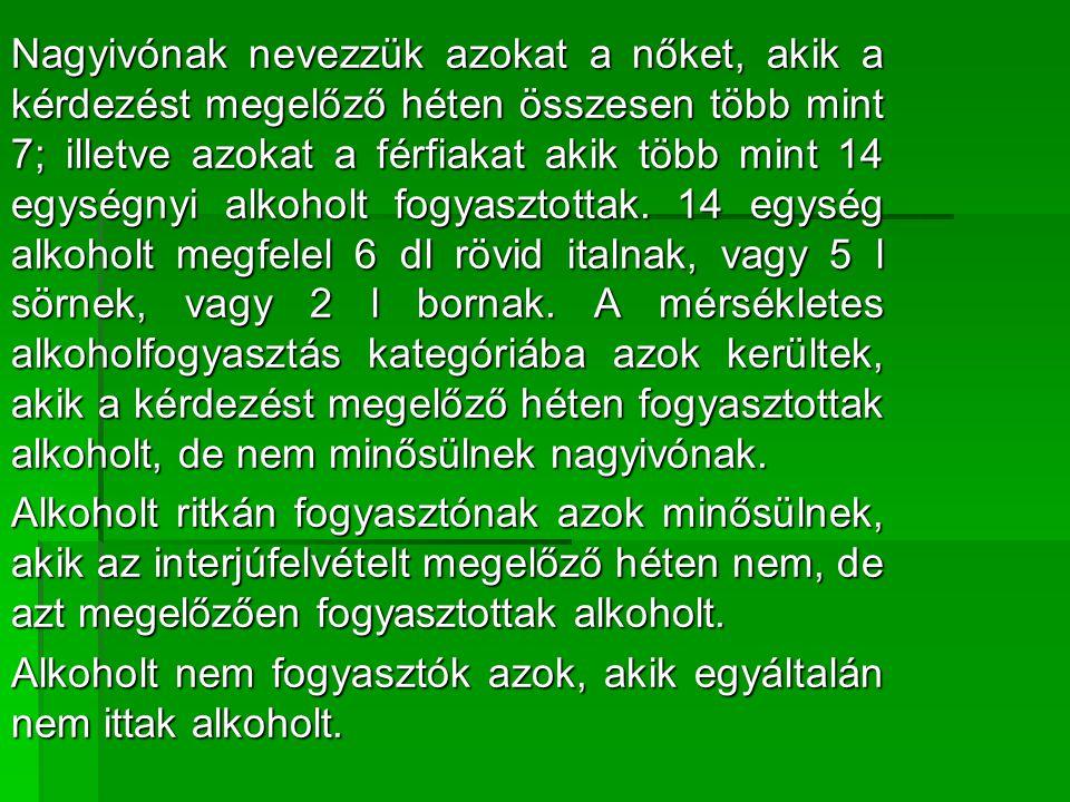 Nagyivónak nevezzük azokat a nőket, akik a kérdezést megelőző héten összesen több mint 7; illetve azokat a férfiakat akik több mint 14 egységnyi alkoholt fogyasztottak.