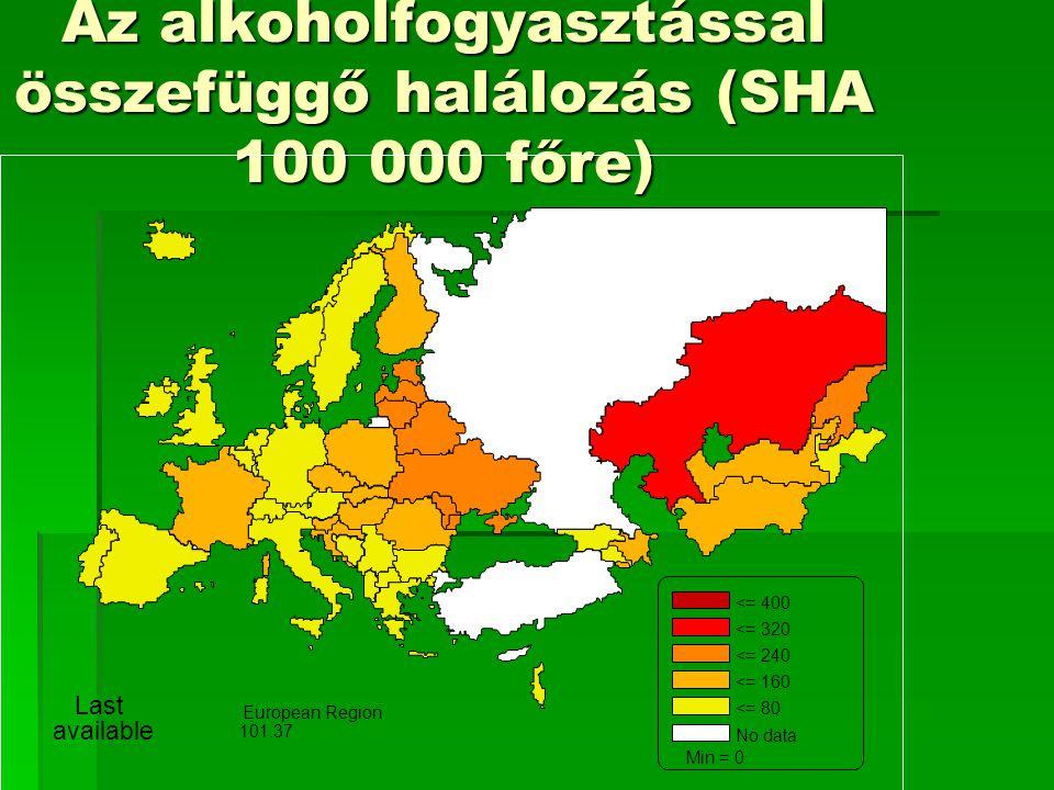 Az alkoholfogyasztással összefüggő halálozás (SHA 100 000 főre)