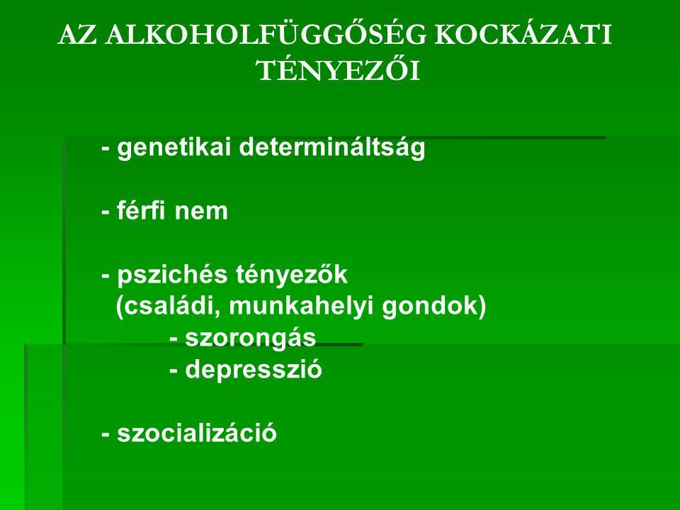 AZ ALKOHOLFÜGGŐSÉG KOCKÁZATI TÉNYEZŐI - genetikai determináltság - férfi nem - pszichés tényezők (családi, munkahelyi gondok) - szorongás - depresszió - szocializáció