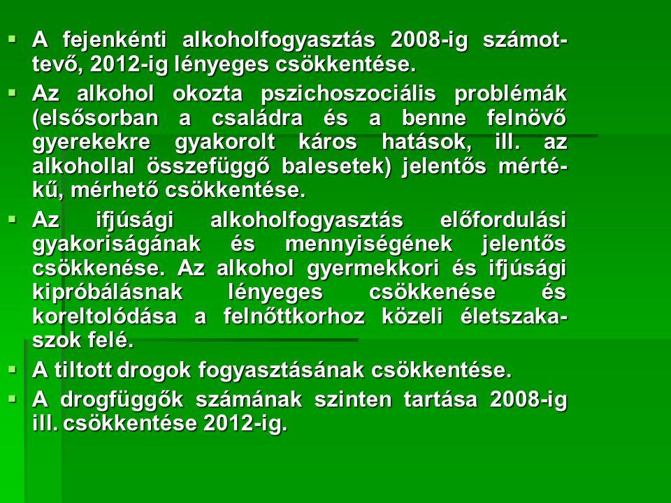  A fejenkénti alkoholfogyasztás 2008-ig számot- tevő, 2012-ig lényeges csökkentése.
