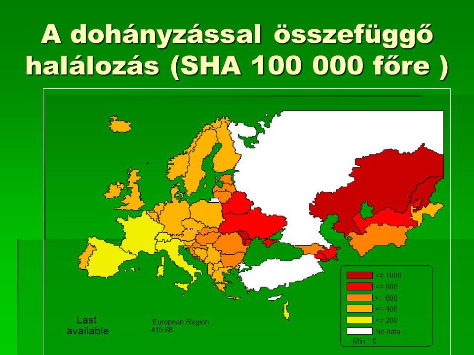 A dohányzással összefüggő halálozás (SHA 100 000 főre )
