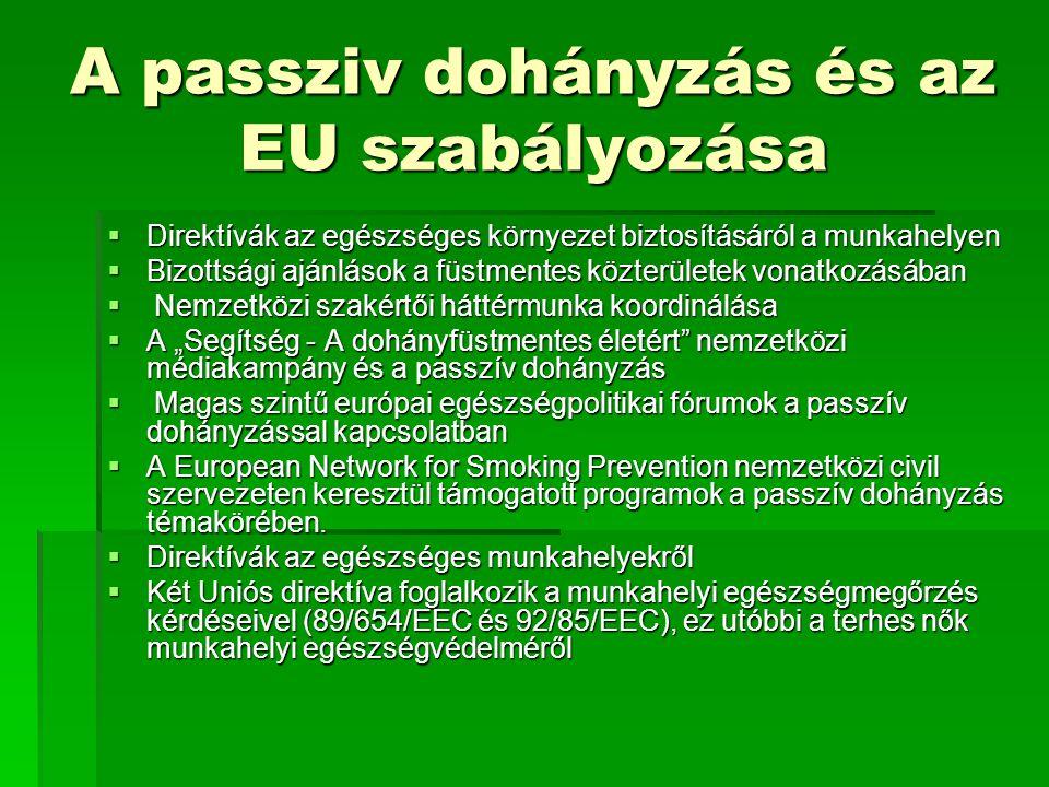 """A passziv dohányzás és az EU szabályozása  Direktívák az egészséges környezet biztosításáról a munkahelyen  Bizottsági ajánlások a füstmentes közterületek vonatkozásában  Nemzetközi szakértői háttérmunka koordinálása  A """"Segítség - A dohányfüstmentes életért nemzetközi médiakampány és a passzív dohányzás  Magas szintű európai egészségpolitikai fórumok a passzív dohányzással kapcsolatban  A European Network for Smoking Prevention nemzetközi civil szervezeten keresztül támogatott programok a passzív dohányzás témakörében."""