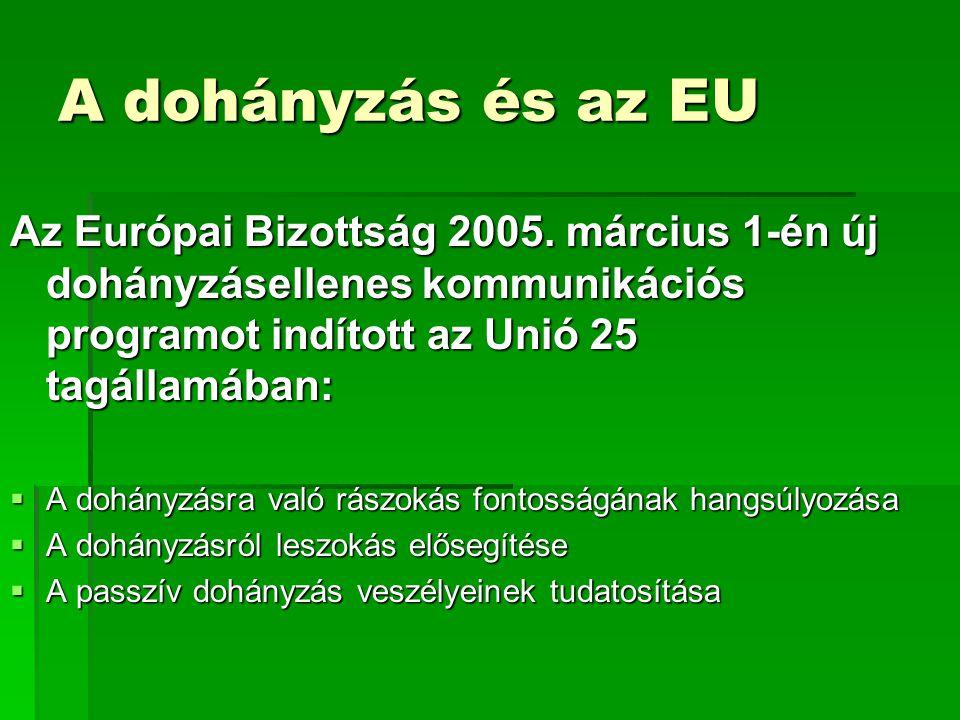 A dohányzás és az EU Az Európai Bizottság 2005.