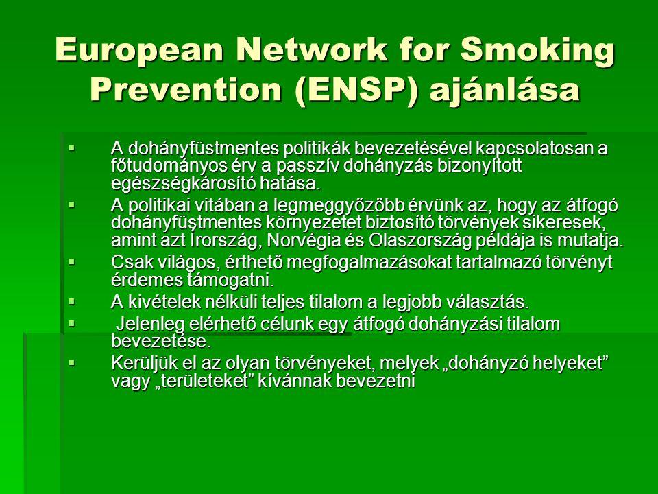 European Network for Smoking Prevention (ENSP) ajánlása  A dohányfüstmentes politikák bevezetésével kapcsolatosan a főtudományos érv a passzív dohányzás bizonyított egészségkárosító hatása.