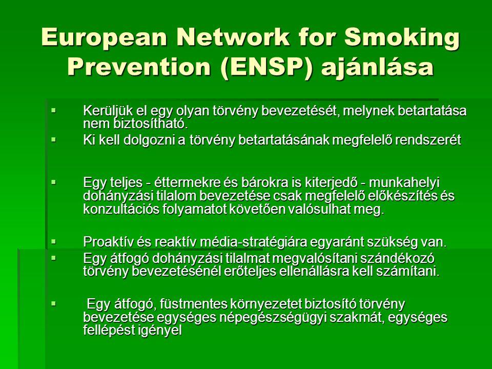 European Network for Smoking Prevention (ENSP) ajánlása  Kerüljük el egy olyan törvény bevezetését, melynek betartatása nem biztosítható.