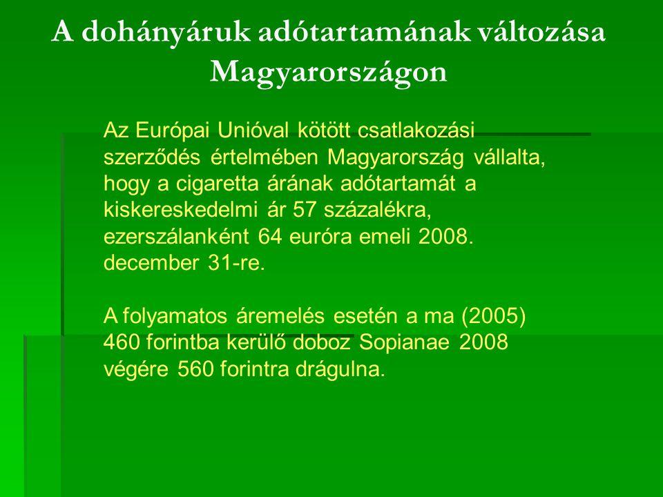 Az Európai Unióval kötött csatlakozási szerződés értelmében Magyarország vállalta, hogy a cigaretta árának adótartamát a kiskereskedelmi ár 57 százalékra, ezerszálanként 64 euróra emeli 2008.
