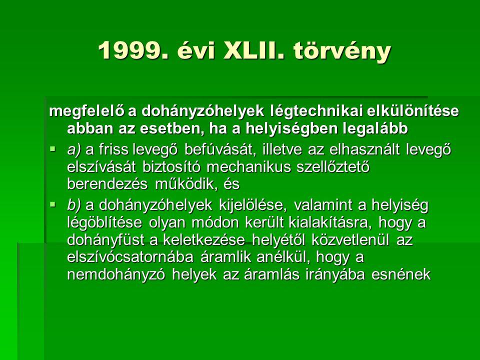 1999.évi XLII.