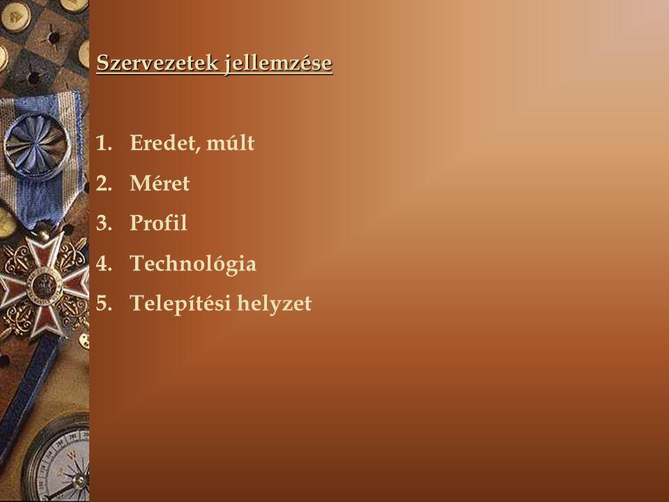 Technológia és szervezet (folyt.) Egyedi igények szerinti termelés 1.