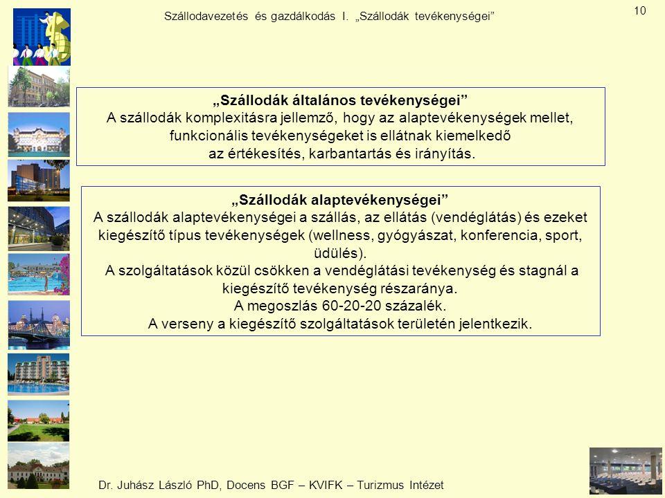 """Dr. Juhász László PhD, Docens BGF – KVIFK – Turizmus Intézet Szállodavezetés és gazdálkodás I. """"Szállodák tevékenységei"""" 10 """"Szállodák alaptevékenység"""