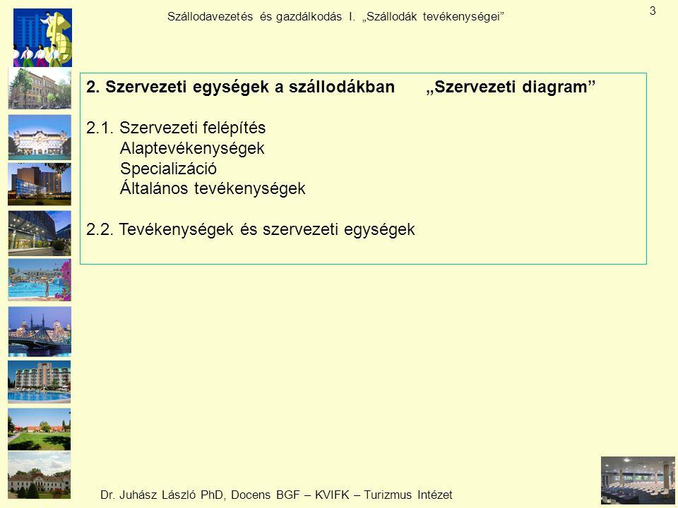 """Dr. Juhász László PhD, Docens BGF – KVIFK – Turizmus Intézet Szállodavezetés és gazdálkodás I. """"Szállodák tevékenységei"""" 3 2. Szervezeti egységek a sz"""