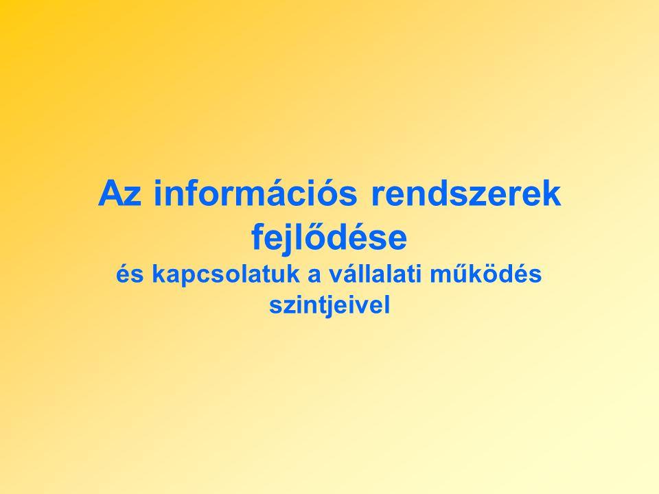 Az információs rendszerek fejlődése és kapcsolatuk a vállalati működés szintjeivel