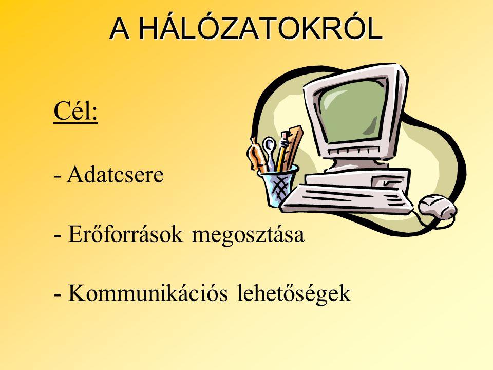 A HÁLÓZATOKRÓL Cél: - Adatcsere - Erőforrások megosztása - Kommunikációs lehetőségek