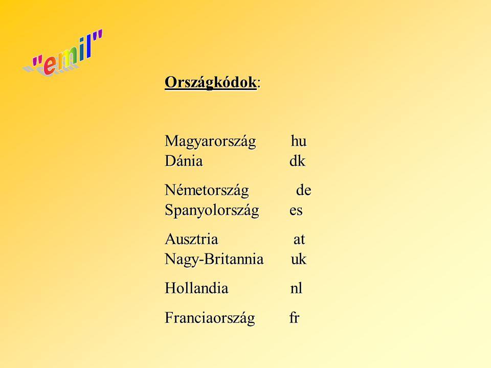 Országkódok: Magyarország hu Dánia dk Németország de Spanyolország es Ausztria at Nagy-Britannia uk Hollandia nl Franciaország fr