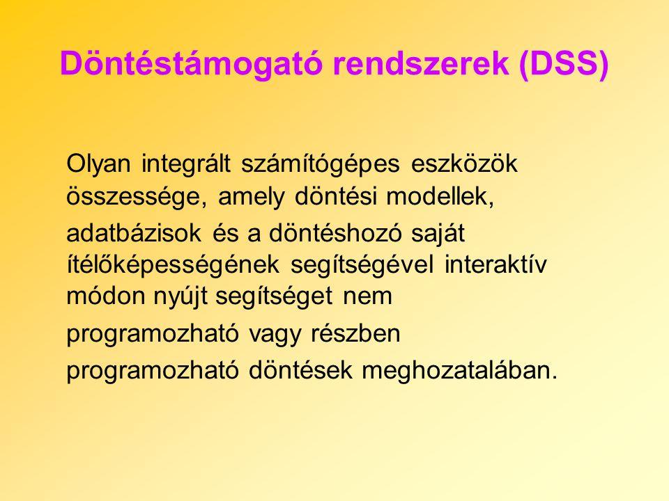 A tartalomjegyzék a dokumentum adott szintű címeit sorolja fel, és megadja oldalszámukat.