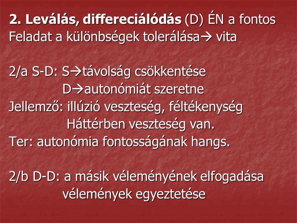 2. Leválás, differeciálódás (D) ÉN a fontos Feladat a különbségek tolerálása  vita 2/a S-D: S  távolság csökkentése D  autonómiát szeretne D  auto