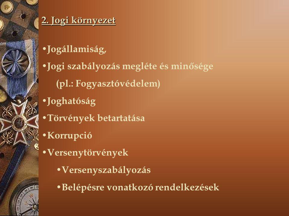 2. Jogi környezet Jogállamiság, Jogi szabályozás megléte és minősége (pl.: Fogyasztóvédelem) Joghatóság Törvények betartatása Korrupció Versenytörvény