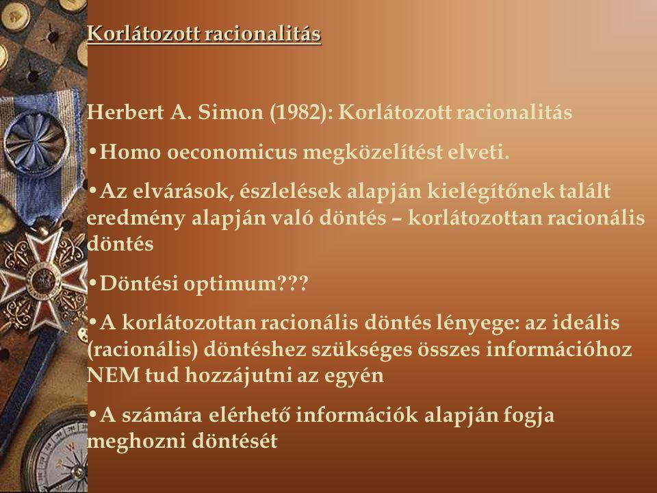 Korlátozott racionalitás Herbert A.