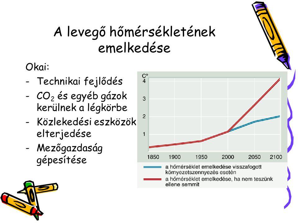 A levegő hőmérsékletének emelkedése Okai: -Technikai fejlődés -CO 2 és egyéb gázok kerülnek a légkörbe -Közlekedési eszközök elterjedése -Mezőgazdaság gépesítése