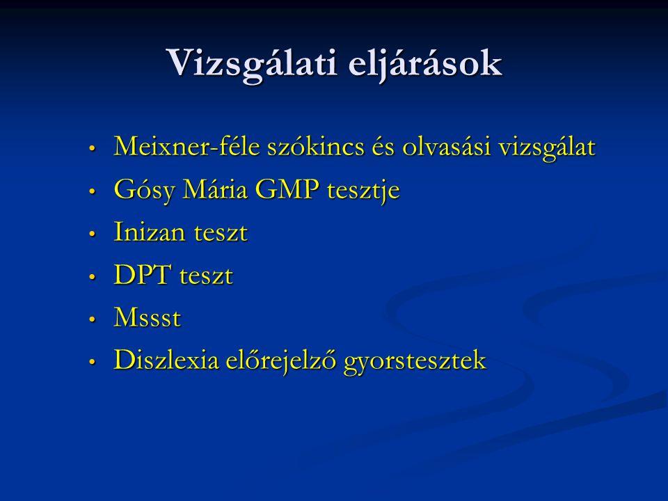 Vizsgálati eljárások Meixner-féle szókincs és olvasási vizsgálat Meixner-féle szókincs és olvasási vizsgálat Gósy Mária GMP tesztje Gósy Mária GMP tes