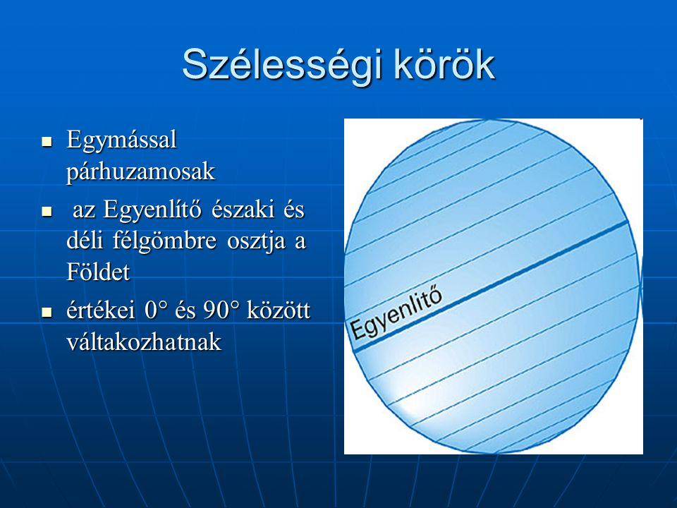Nevezetes szélességi körök ÉSZ 66,5° - Északi sarkkör ÉSZ 66,5° - Északi sarkkör ÉSZ 23,5° - Ráktérítő ÉSZ 23,5° - Ráktérítő 0° - Egyenlítő 0° - Egyenlítő DSZ 23,5° - Baktérítő DSZ 23,5° - Baktérítő DSZ 66,5° - Déli sarkkör DSZ 66,5° - Déli sarkkör