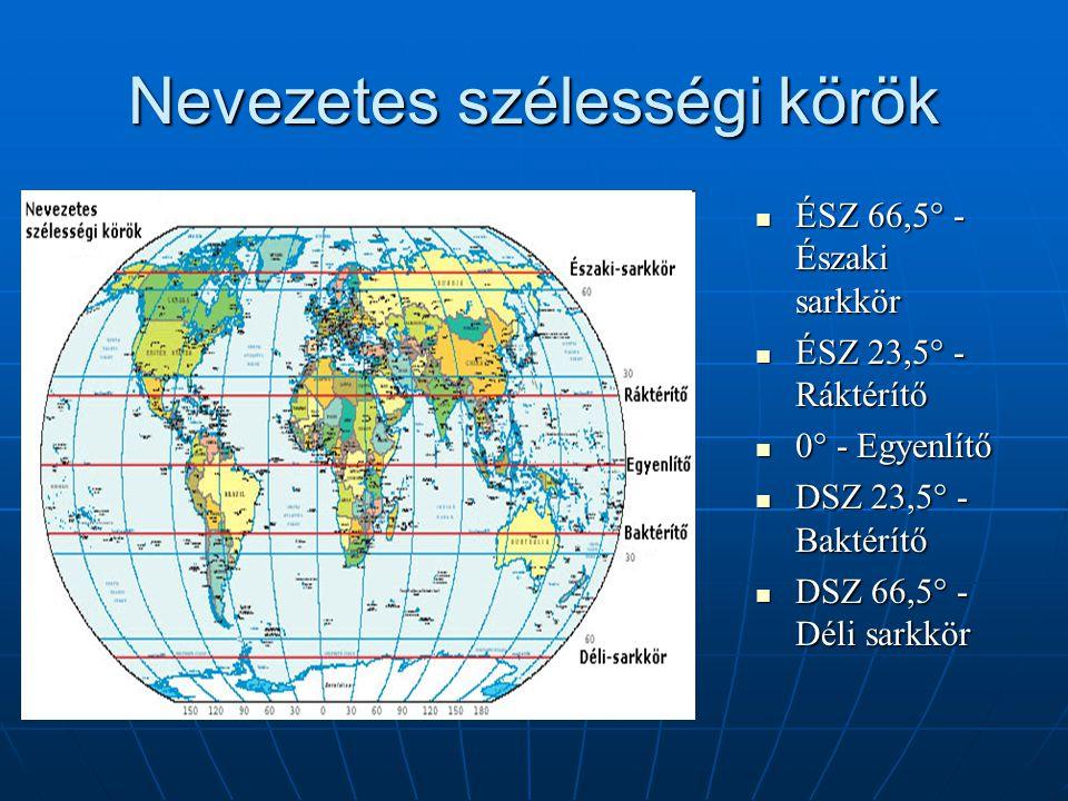 Nevezetes szélességi körök ÉSZ 66,5° - Északi sarkkör ÉSZ 66,5° - Északi sarkkör ÉSZ 23,5° - Ráktérítő ÉSZ 23,5° - Ráktérítő 0° - Egyenlítő 0° - Egyen