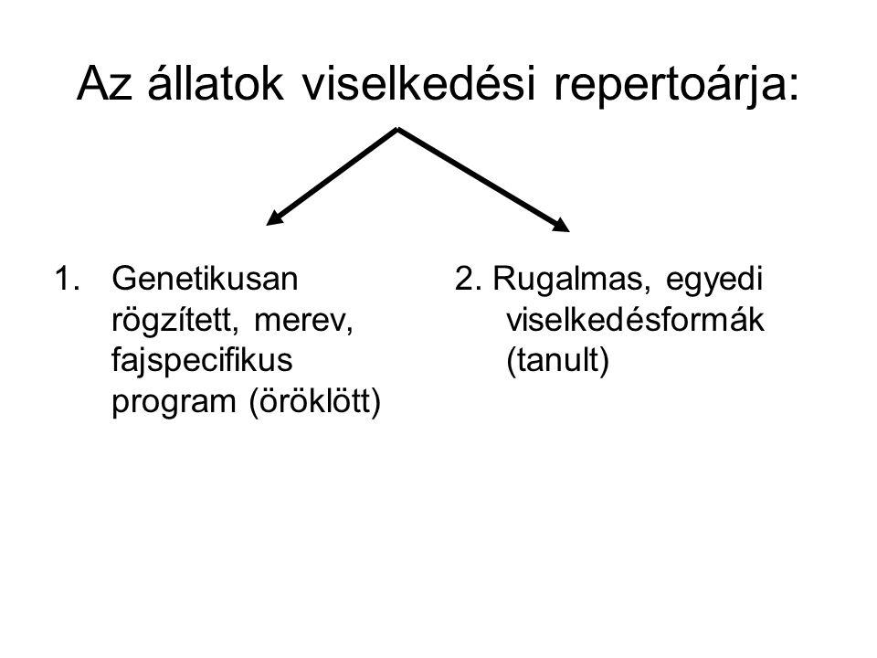 Az állatok viselkedési repertoárja: 1.Genetikusan rögzített, merev, fajspecifikus program (öröklött) 2.