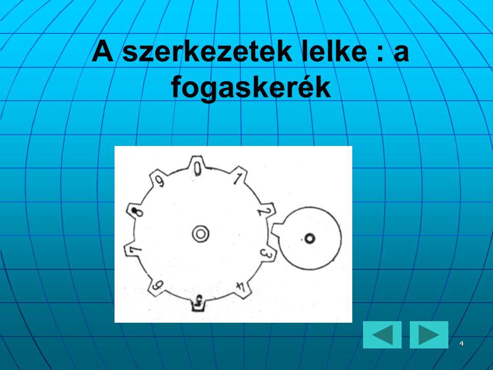 5 Első számológép   Wilhelm Schickard csillagász 1623- ban készítette   Négy alapművelet elvégezhető volt vele   Hat pár egymáshoz illeszkedő tíz és egyfogú fogaskerekekből épült fel, amely 6 helyiértéknek felelt meg a tízes számrendszerben   Tűzvészben elpusztult