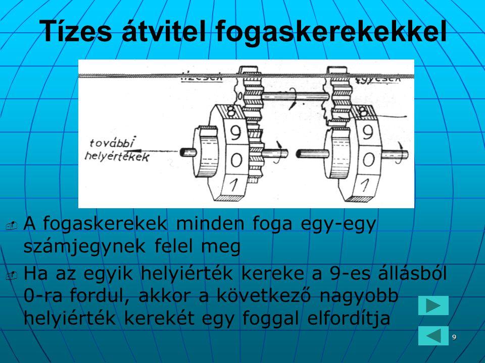 9 Tízes átvitel fogaskerekekkel   A fogaskerekek minden foga egy-egy számjegynek felel meg   Ha az egyik helyiérték kereke a 9-es állásból 0-ra fo