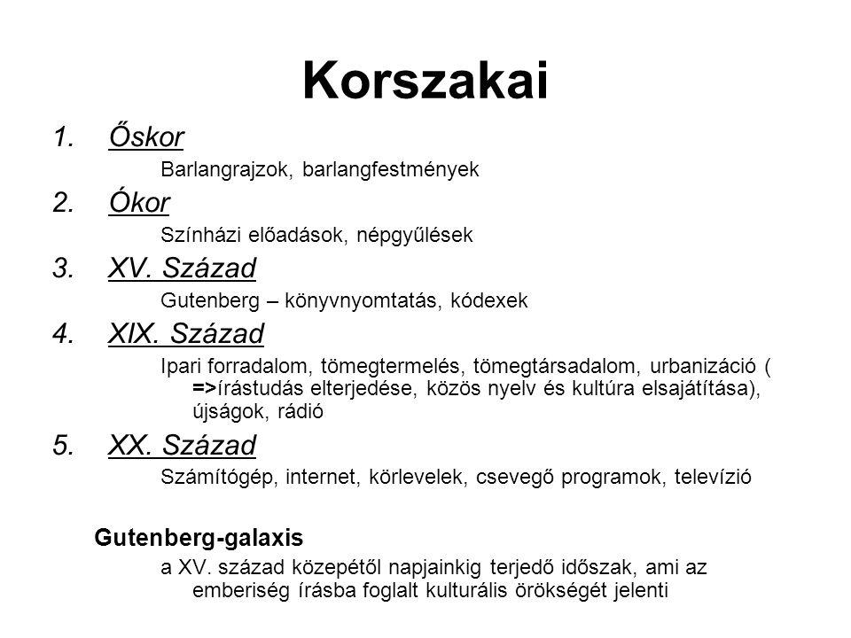 Korszakai 1.Őskor Barlangrajzok, barlangfestmények 2.Ókor Színházi előadások, népgyűlések 3.XV.