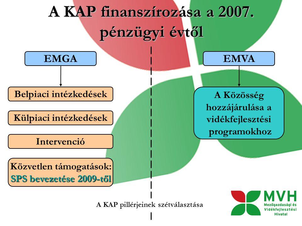 EMGA Belpiaci intézkedések Külpiaci intézkedések Intervenció Közvetlen támogatások: SPS bevezetése 2009-től A Közösség hozzájárulása a vidékfejlesztési programokhoz A KAP finanszírozása a 2007.