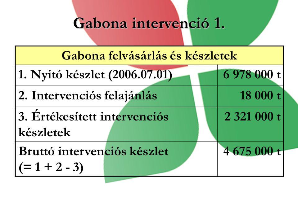 Gabona intervenció 1.Gabona felvásárlás és készletek 1.
