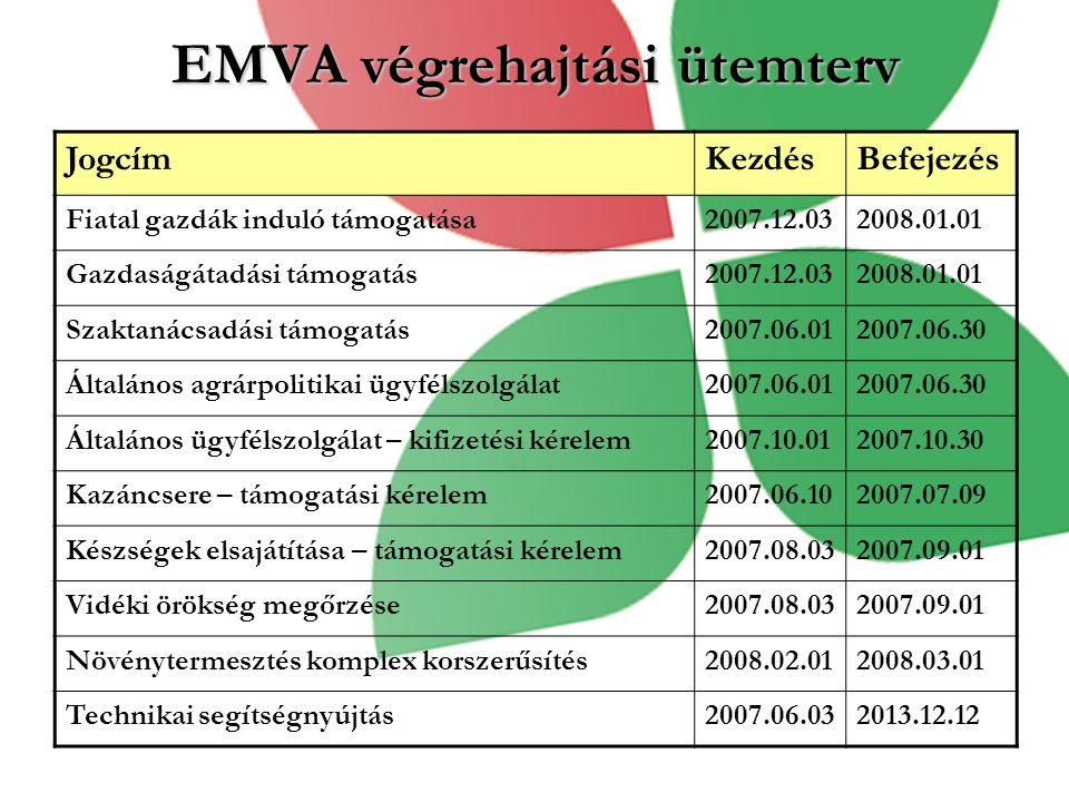 EMVA végrehajtási ütemterv JogcímKezdésBefejezés Fiatal gazdák induló támogatása2007.12.032008.01.01 Gazdaságátadási támogatás2007.12.032008.01.01 Szaktanácsadási támogatás2007.06.012007.06.30 Általános agrárpolitikai ügyfélszolgálat2007.06.012007.06.30 Általános ügyfélszolgálat – kifizetési kérelem2007.10.012007.10.30 Kazáncsere – támogatási kérelem2007.06.102007.07.09 Készségek elsajátítása – támogatási kérelem2007.08.032007.09.01 Vidéki örökség megőrzése2007.08.032007.09.01 Növénytermesztés komplex korszerűsítés2008.02.012008.03.01 Technikai segítségnyújtás2007.06.032013.12.12