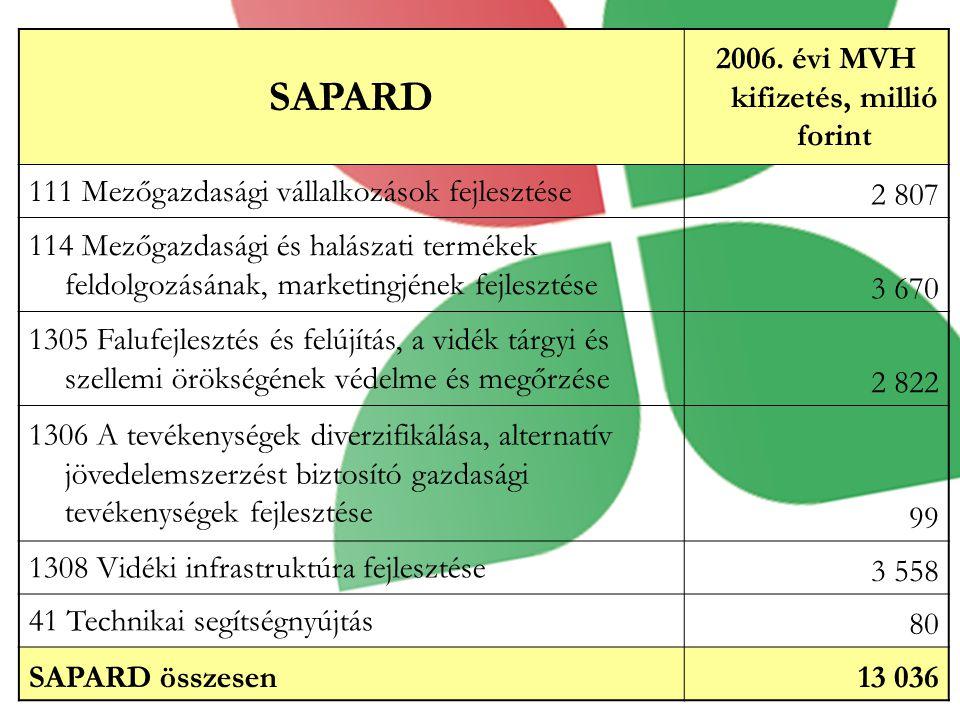 SAPARD 2006.
