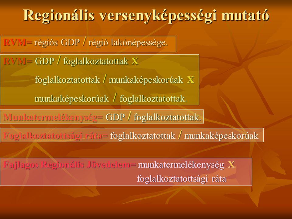 Regionális versenyképességi mutató RVM= régiós GDP / régió lakónépessége. RVM= GDP / foglalkoztatottak X foglalkoztatottak / munkaképeskorúak X foglal