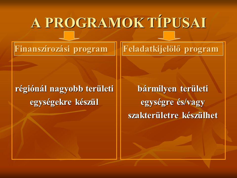 A PROGRAMOK TÍPUSAI Finanszírozási program régiónál nagyobb területi egységekre készül Feladatkijelölő program bármilyen területi egységre és/vagy sza