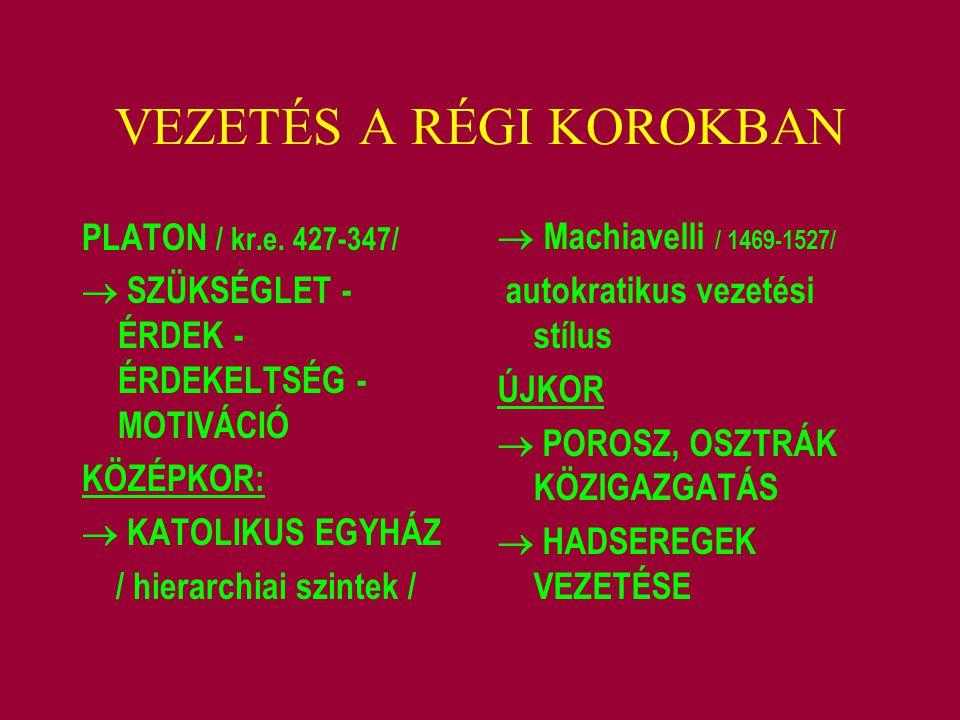 VEZETÉS A RÉGI KOROKBAN PLATON / kr.e. 427-347/  SZÜKSÉGLET - ÉRDEK - ÉRDEKELTSÉG - MOTIVÁCIÓ KÖZÉPKOR:  KATOLIKUS EGYHÁZ / hierarchiai szintek / 