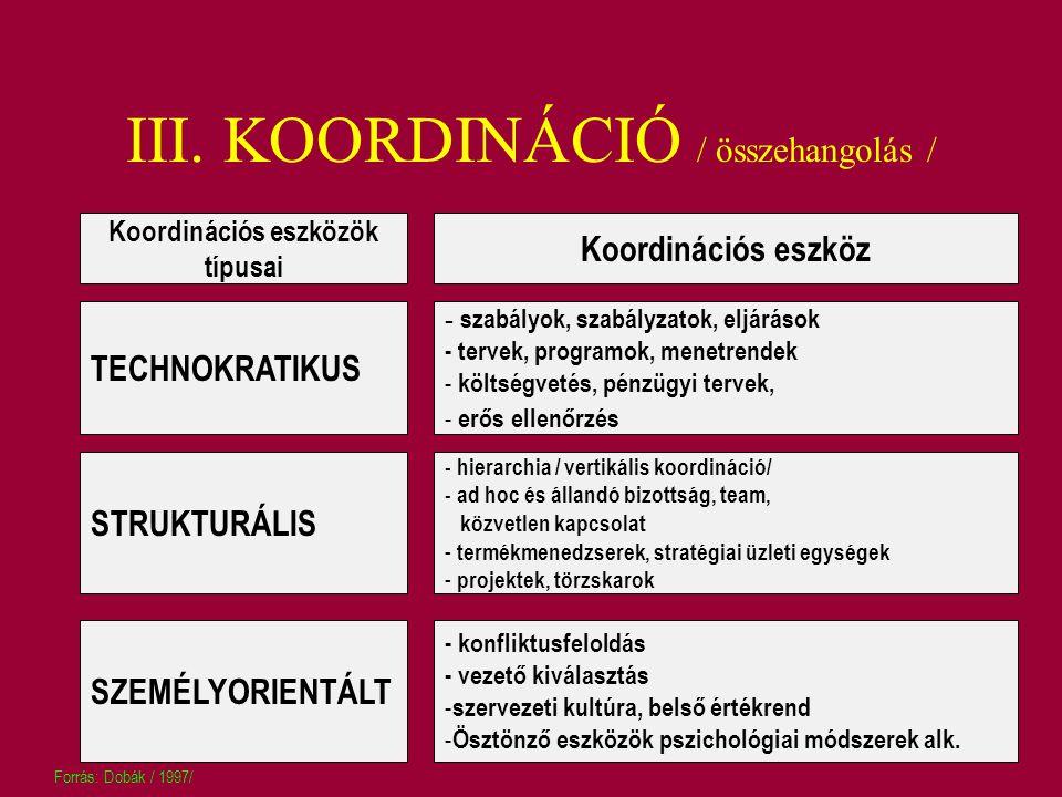III. KOORDINÁCIÓ / összehangolás / Koordinációs eszközök típusai TECHNOKRATIKUS STRUKTURÁLIS SZEMÉLYORIENTÁLT Koordinációs eszköz - szabályok, szabály