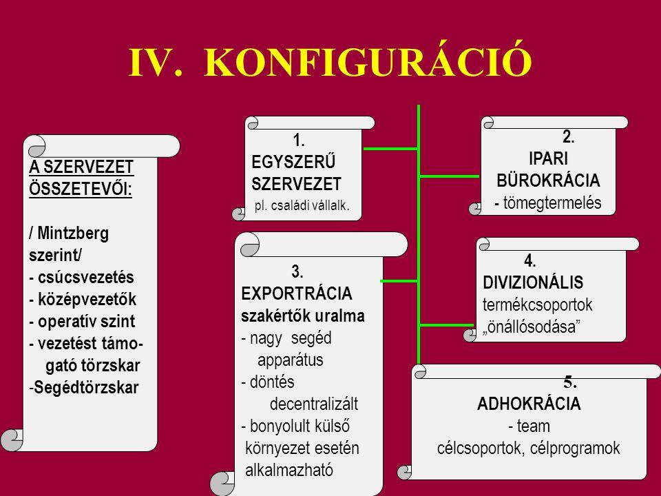 IV. KONFIGURÁCIÓ A SZERVEZET ÖSSZETEVŐI: / Mintzberg szerint/ - csúcsvezetés - középvezetők - operatív szint - vezetést támo- gató törzskar - Segédtör
