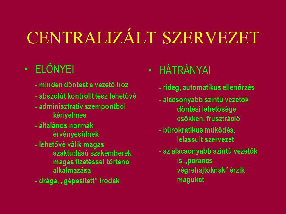 CENTRALIZÁLT SZERVEZET ELŐNYEI - minden döntést a vezető hoz - abszolút kontrollt tesz lehetővé - adminisztratív szempontból kényelmes - általános nor