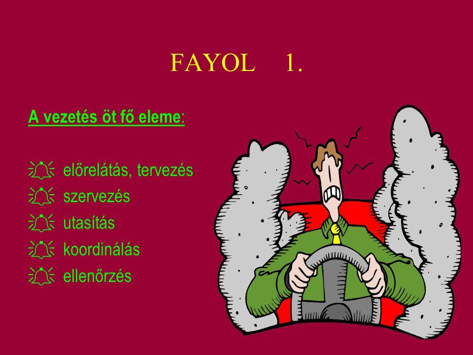 FAYOL 1. A vezetés öt fő eleme :  előrelátás, tervezés  szervezés  utasítás  koordinálás  ellenőrzés