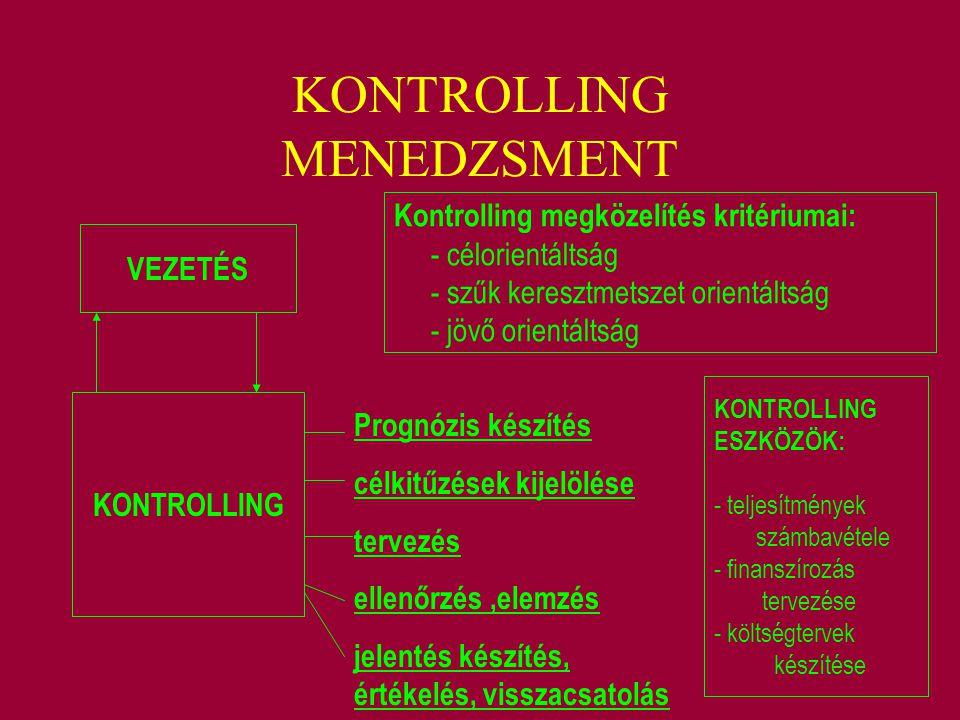 KONTROLLING MENEDZSMENT VEZETÉS KONTROLLING Prognózis készítés célkitűzések kijelölése tervezés ellenőrzés,elemzés jelentés készítés, értékelés, vissz