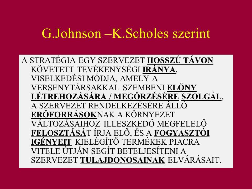 G.Johnson –K.Scholes szerint A STRATÉGIA EGY SZERVEZET HOSSZÚ TÁVON KÖVETETT TEVÉKENYSÉGI IRÁNYA, VISELKEDÉSI MÓDJA, AMELY A VERSENYTÁRSAKKAL SZEMBENI