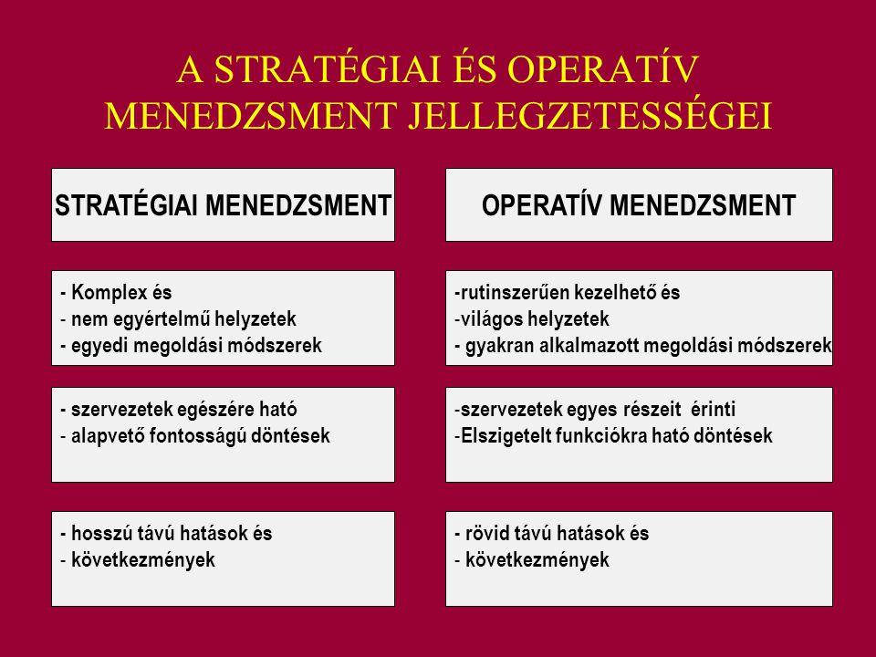 A STRATÉGIAI ÉS OPERATÍV MENEDZSMENT JELLEGZETESSÉGEI STRATÉGIAI MENEDZSMENTOPERATÍV MENEDZSMENT - Komplex és - nem egyértelmű helyzetek - egyedi mego