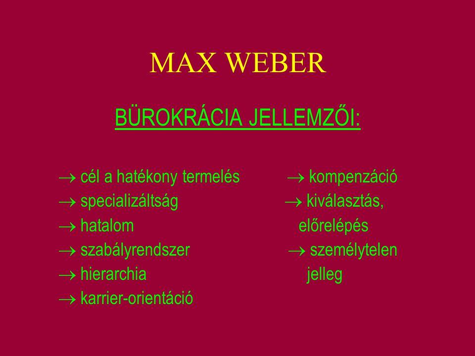 MAX WEBER BÜROKRÁCIA JELLEMZŐI:  cél a hatékony termelés  kompenzáció  specializáltság  kiválasztás,  hatalom előrelépés  szabályrendszer  szem